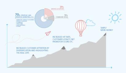 GEA_Infografik_01